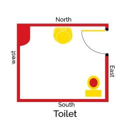 Vastu tips for Toilet and Bathrooms